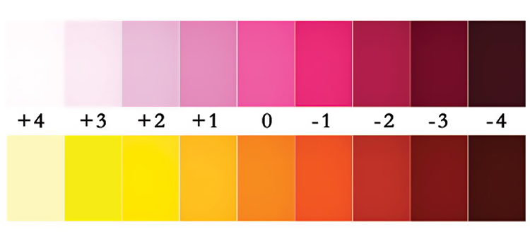 Armed with this information, you can create almost any color under the sun, right inside your studio.